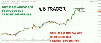 M&M - chart - 1943708