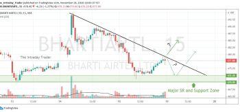 BHARTIARTL - chart - 1654366