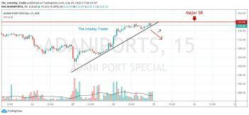 ADANIPORTS - chart - 1081758