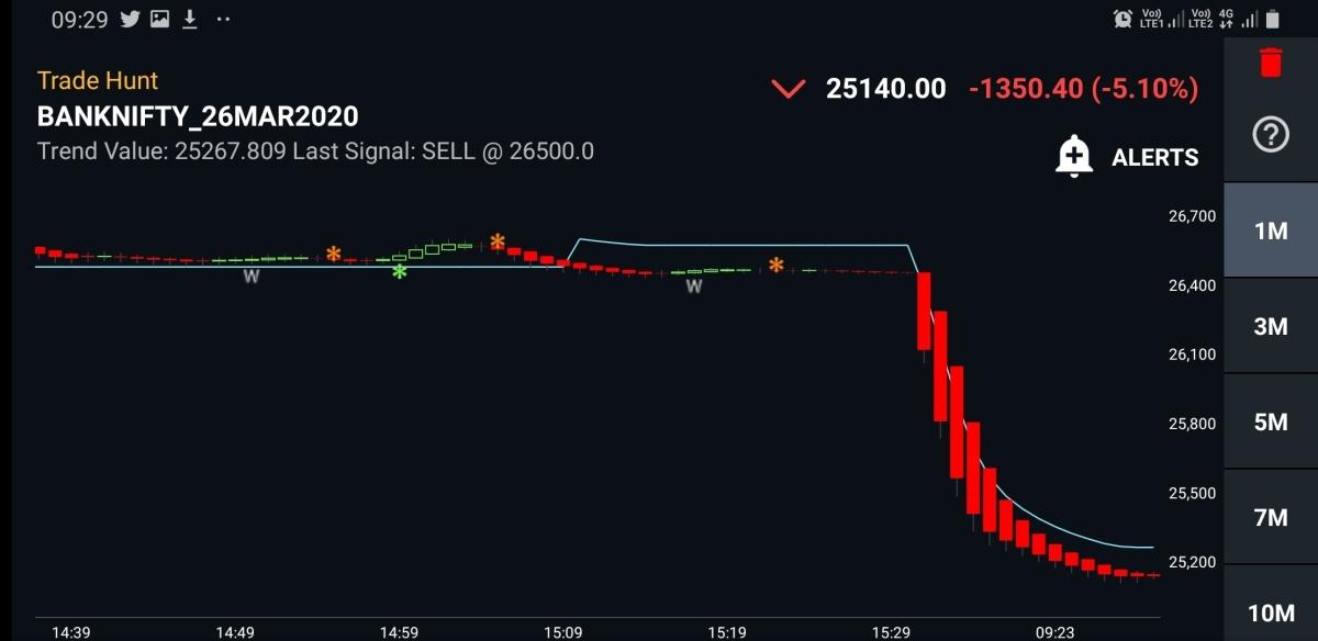 IDX:NIFTY BANK - chart - 654861