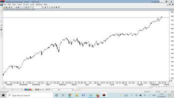 IDX:NIFTY 50 - chart - 4890764