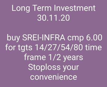 Investment Ideas - 3556685