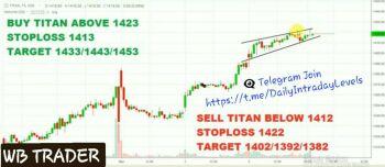TITAN - chart - 1727169