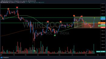 WHIRLPOOL - chart - 1198306
