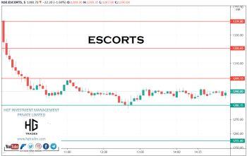ESCORTS - chart - 2300740