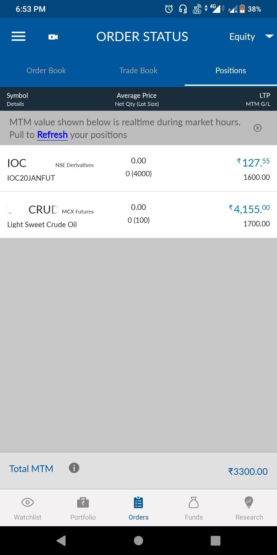 MCX:CRUDEOIL - 532638