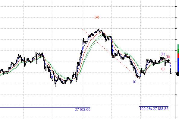 IDX:NIFTY BANK - chart - 313977