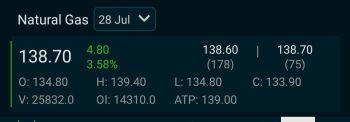 @trading's activity - 992294