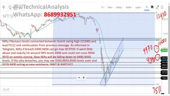 Support and Resistance Webinar - 759207