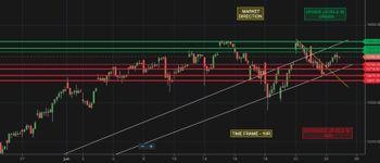 IDX:NIFTY 50 - chart - 3636297