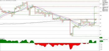 BBL - chart - 1752877