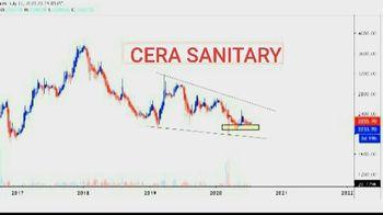 CERA - chart - 3171317