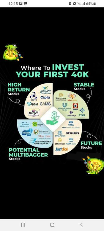 Investing University - 4730689