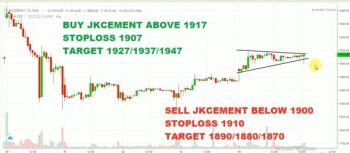 JKCEMENT - chart - 1647753
