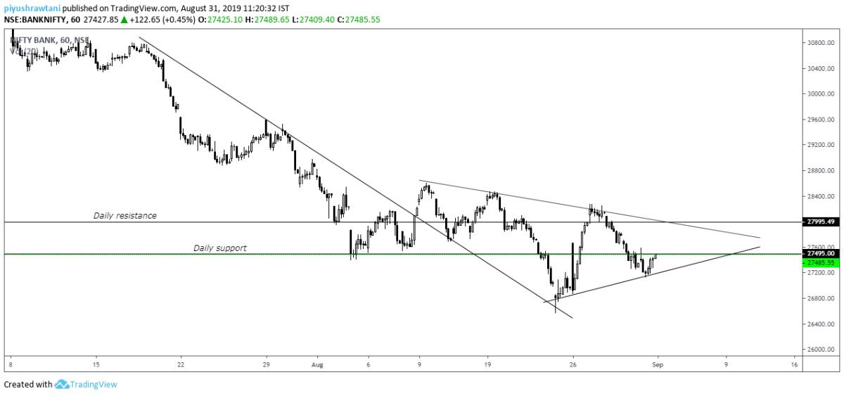 IDX:NIFTY BANK - chart - 337200