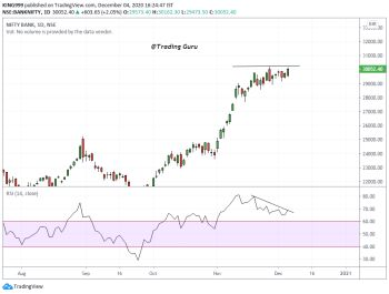 IDX:NIFTY BANK - chart - 1732297