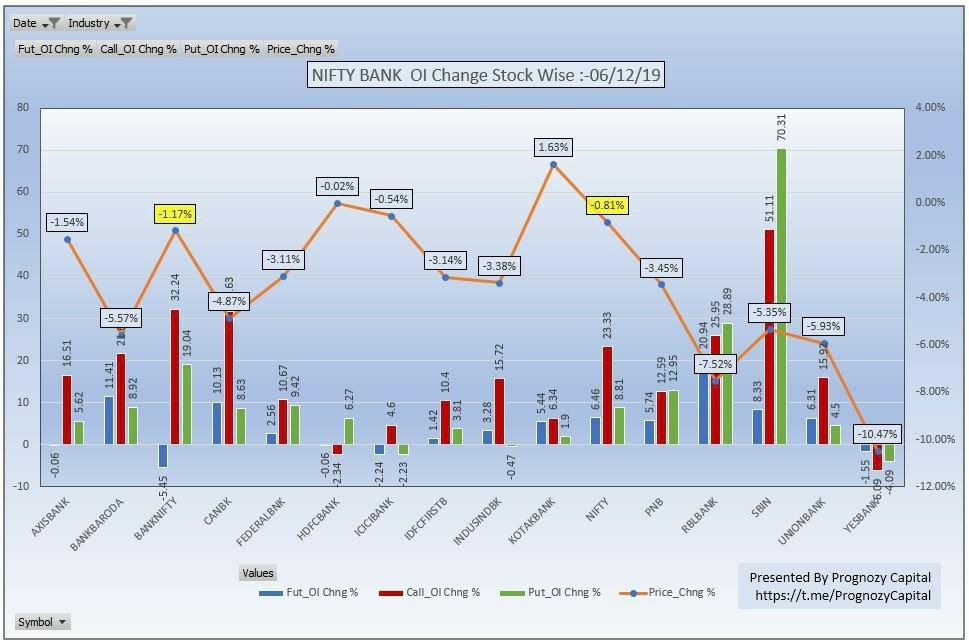 IDX:NIFTY BANK - chart - 471723