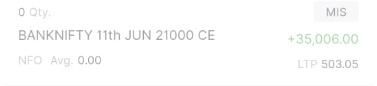 IDX:NIFTY BANK - 869158