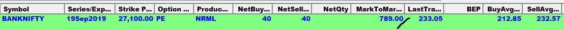 IDX:NIFTY BANK - 366124