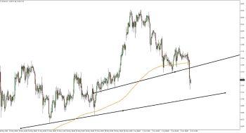 @ravikanthchopperla's activity - chart - 870528