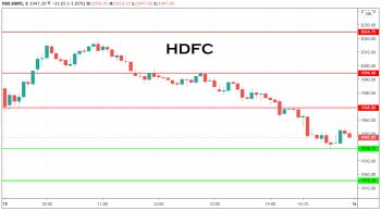 HDFC - chart - 1481944