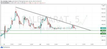DALBHARAT - 3742048