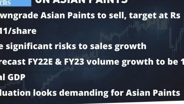 ASIANPAINT - 781339
