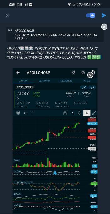 APOLLOHOSP - 1332736