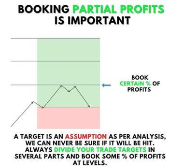 @bijeshnambiar's activity - chart - 3957862