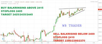 BALKRISHNA - chart - 4515291
