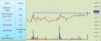 SUDARSCHEM - chart - 2256885