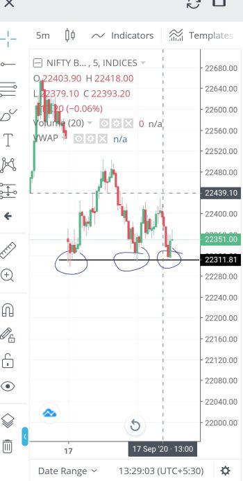 IDX:NIFTY BANK - chart - 1327570