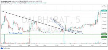 DALBHARAT - 3742054