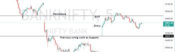 IDX:NIFTY BANK - 3971385