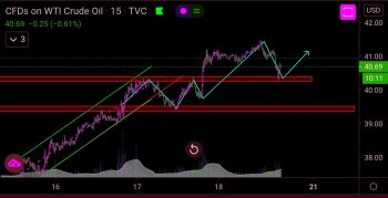 MCX:CRUDEOIL - chart - 1337358