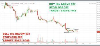 IGL - chart - 4890406