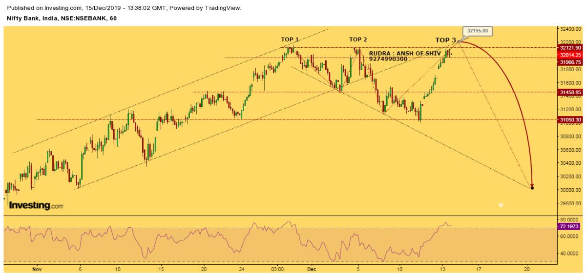 IDX:NIFTY BANK - chart - 482699