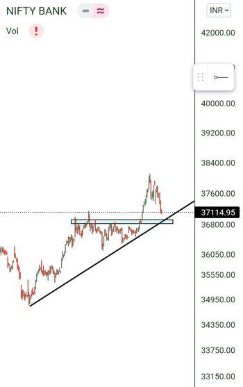 IDX:NIFTY BANK - chart - 4756514