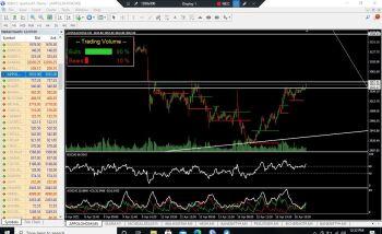 @uttam-SJWFN-DK4's activity - chart - 2728497