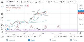 HDFCBANK - chart - 2033240