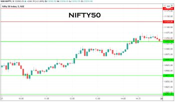 IDX:NIFTY 50 - chart - 1377785