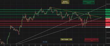 IDX:NIFTY BANK - chart - 3597576