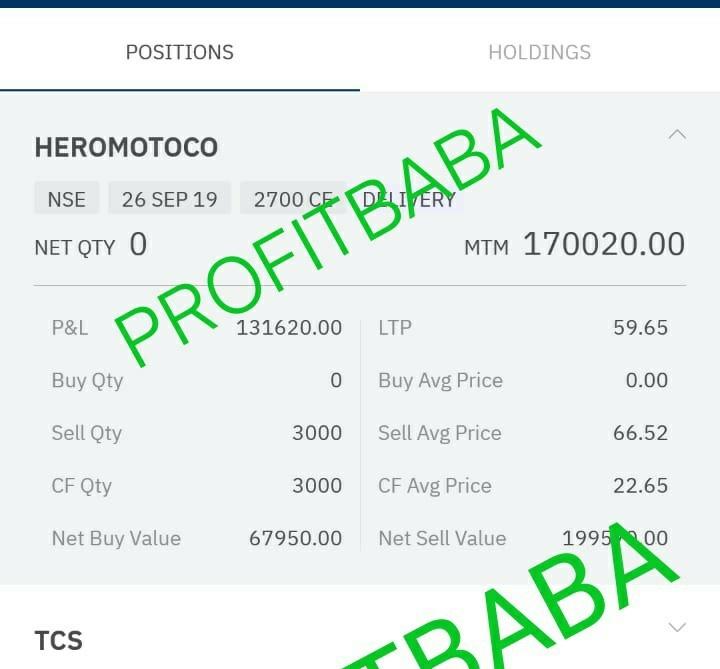 HEROMOTOCO - chart - 369808
