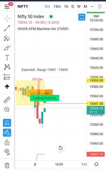 IDX:NIFTY BANK - chart - 3312980