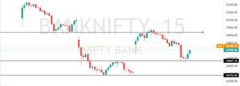 IDX:NIFTY BANK - 3978220