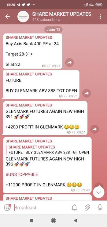 subhams activity - 897950