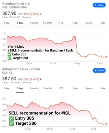 IGL - chart - 1110947