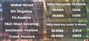 IDX:NIFTY 50 - 1700400