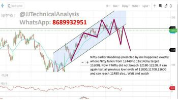 Support and Resistance Webinar - 630557