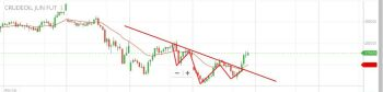 Support and Resistance Webinar - 904811